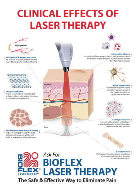 How Laser Therapy Works